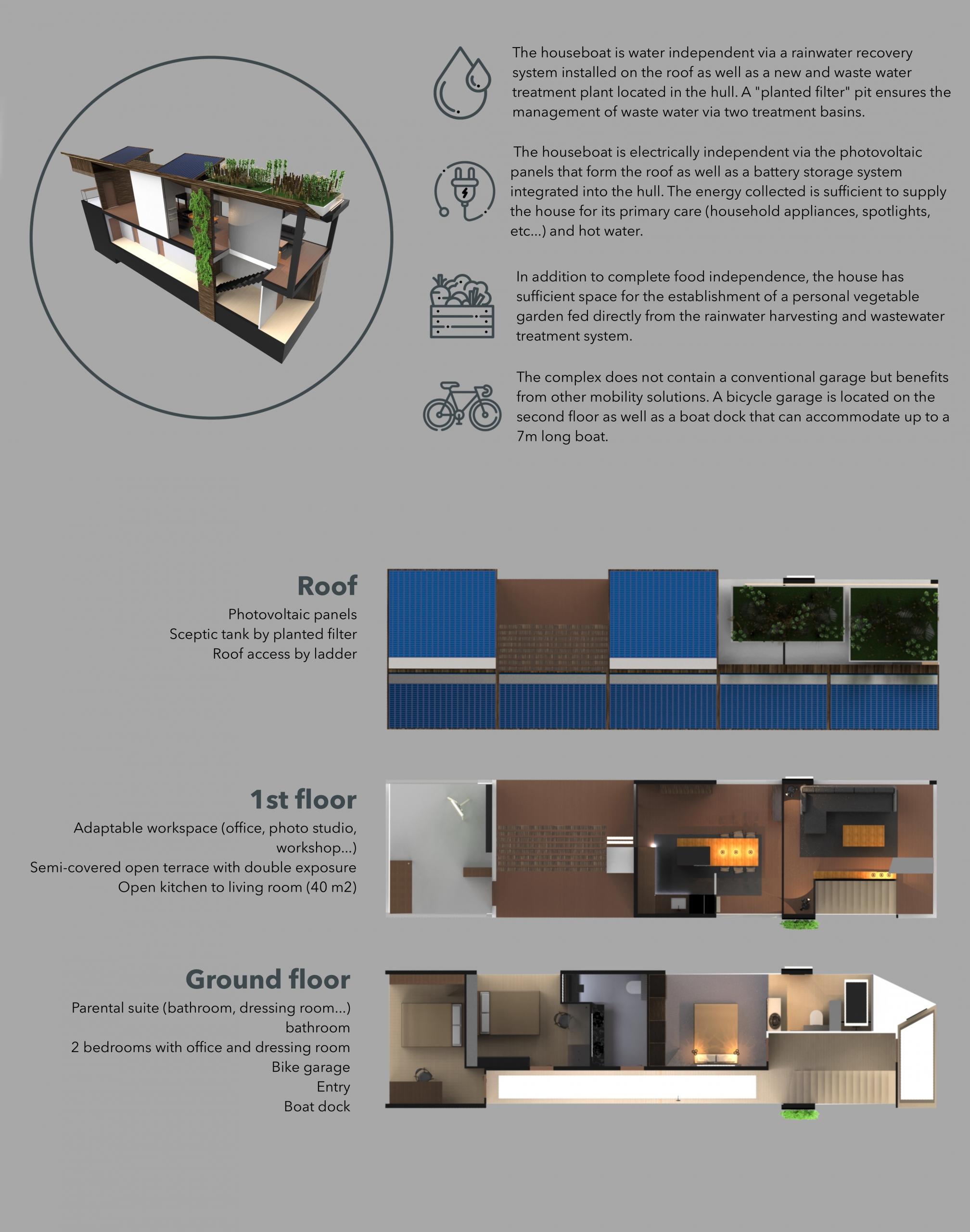 Rémi Parizot Houseboat Concept