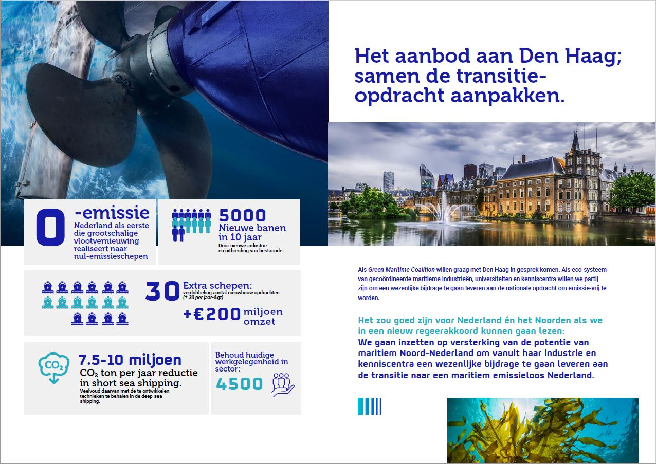 GMC_Plan_Short_Dutch_infographics